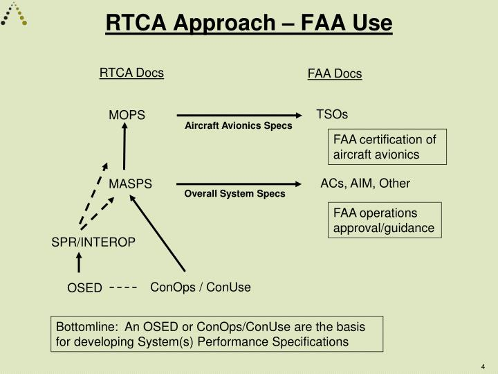 RTCA Approach – FAA Use