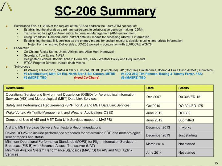 SC-206 Summary