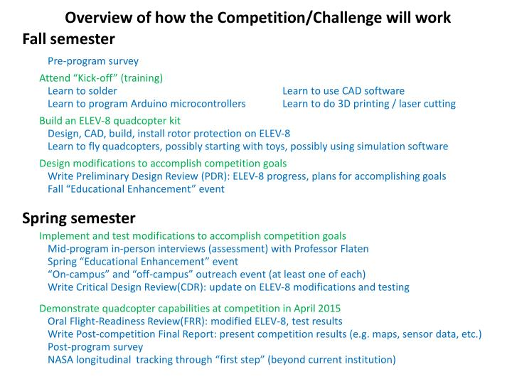 Overview of how the Competition/Challenge will work