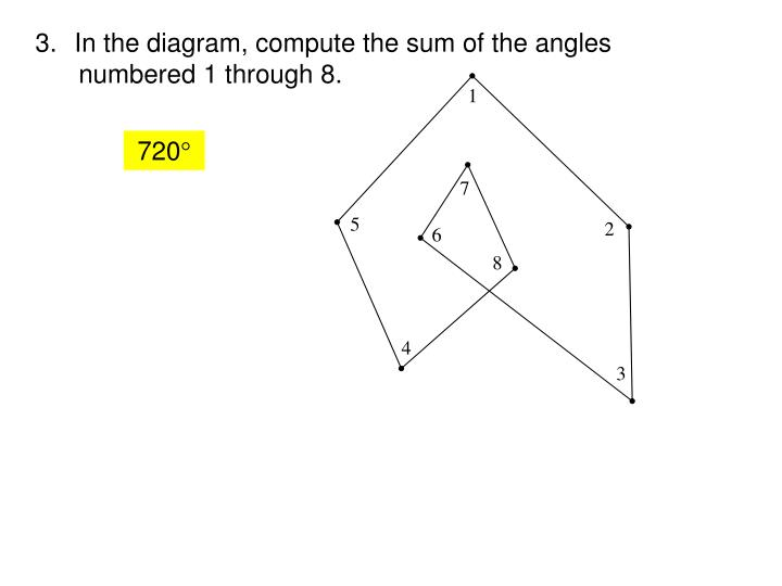 In the diagram, compute the sum of the angles