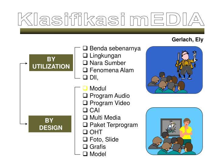 Ppt Prosedur Pengembangan Media Pembelajaran Berbasis Tik Powerpoint Presentation Id 6064401