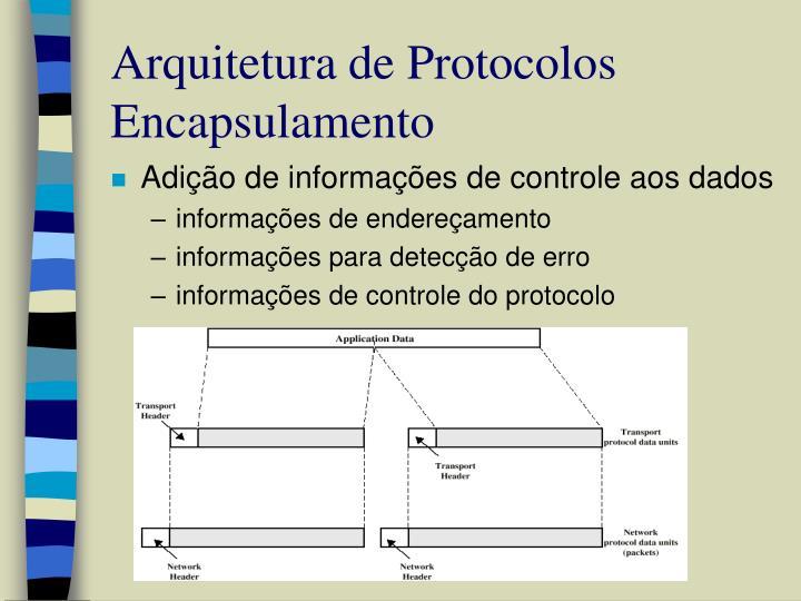 Arquitetura de Protocolos Encapsulamento