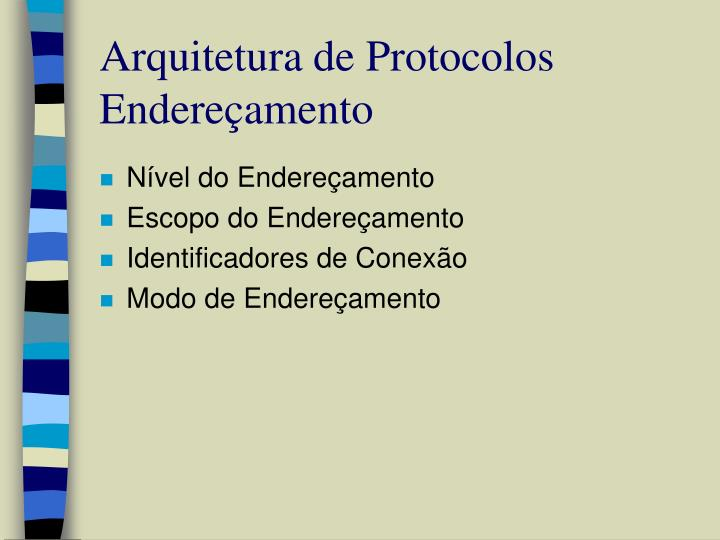 Arquitetura de Protocolos Endereçamento