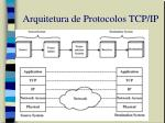 arquitetura de protocolos tcp ip1