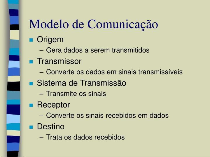 Modelo de Comunicação