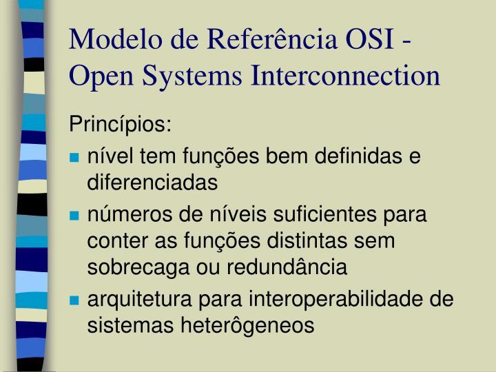 Modelo de Referência OSI - Open Systems Interconnection