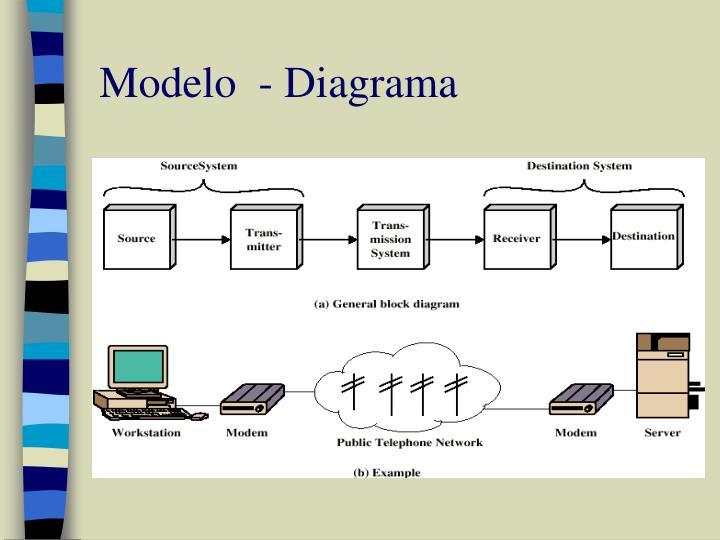 Modelo  - Diagrama