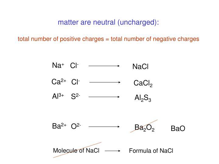 Molecule of NaCl