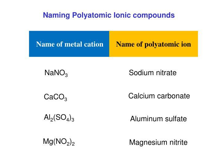 Name of metal