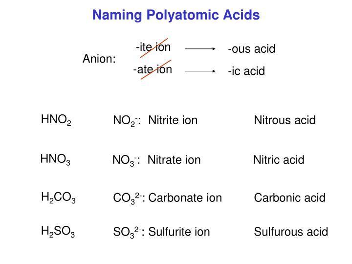 Naming Polyatomic Acids