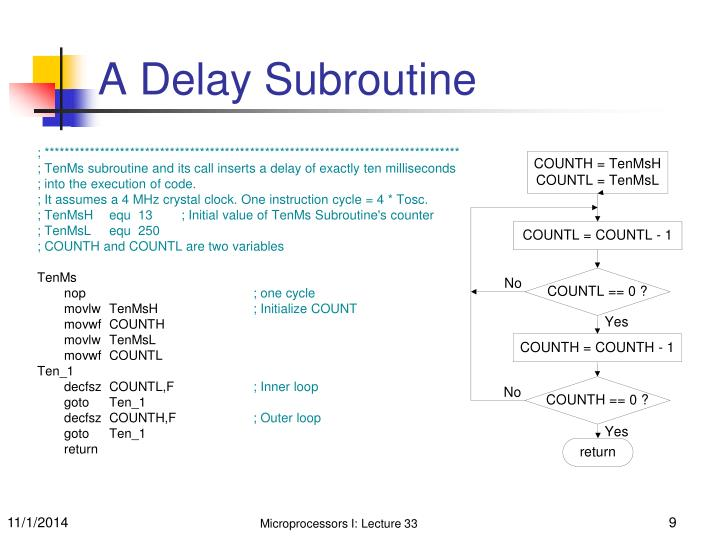 A Delay Subroutine