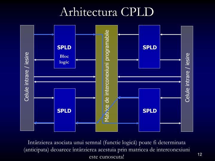 Arhitectura C