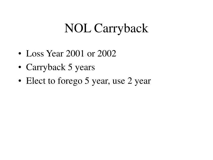 NOL Carryback