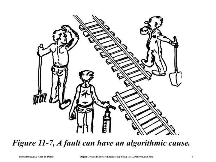 Figure 11-7, A fault can have an algorithmic cause.