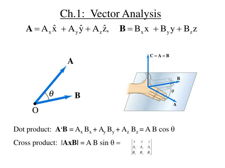 Ch.1:  Vector Analysis