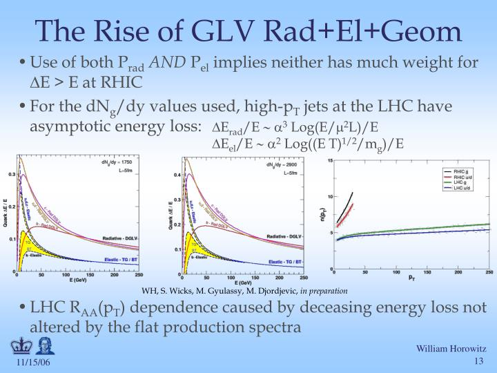 The Rise of GLV Rad+El+Geom