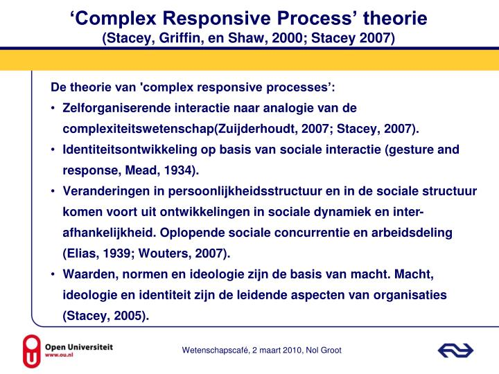 'Complex Responsive Process' theorie