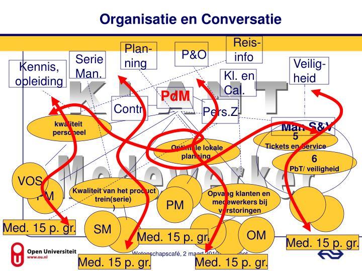 Organisatie en Conversatie