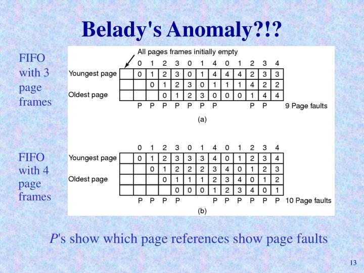 Belady's Anomaly?!?