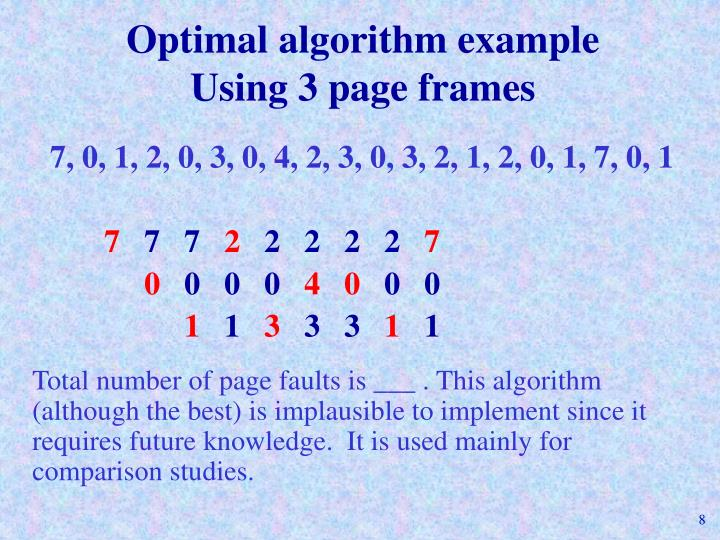 Optimal algorithm example