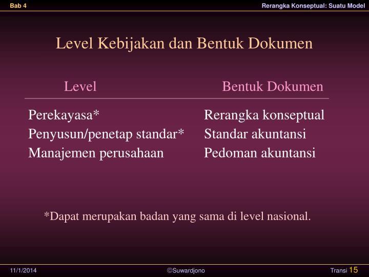 Level Kebijakan dan Bentuk Dokumen