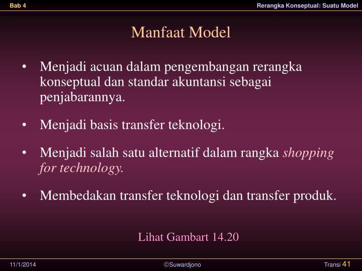Manfaat Model
