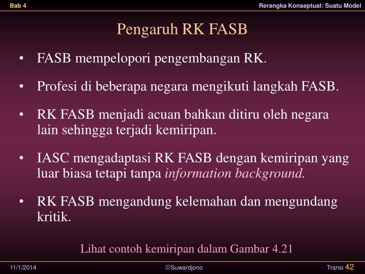Pengaruh RK FASB