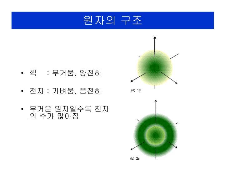 원자의 구조