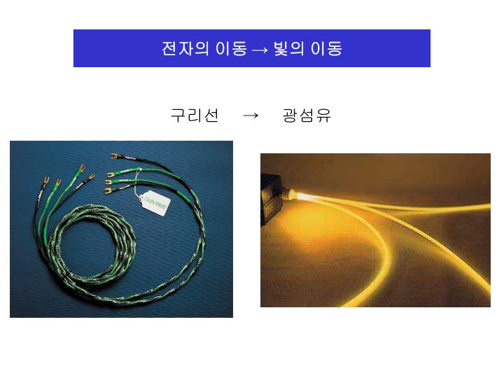 전자의 이동 → 빛의 이동