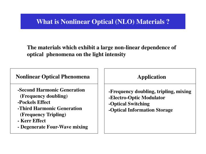 What is Nonlinear Optical (NLO) Materials ?