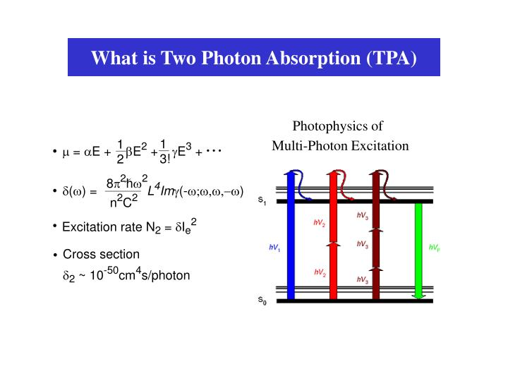 What is Two Photon Absorption (TPA)