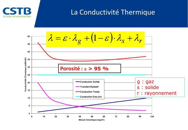 La Conductivité Thermique