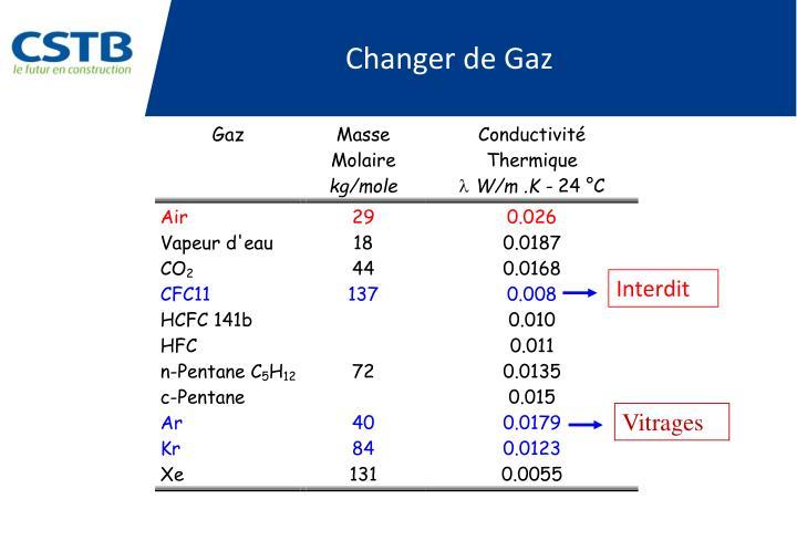Changer de Gaz