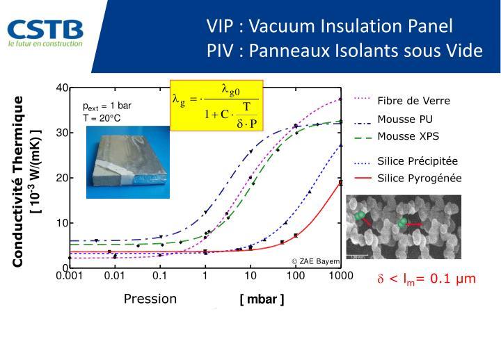 VIP : Vacuum Insulation Panel