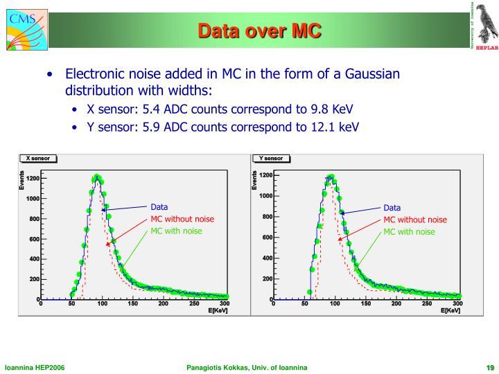 Data over MC