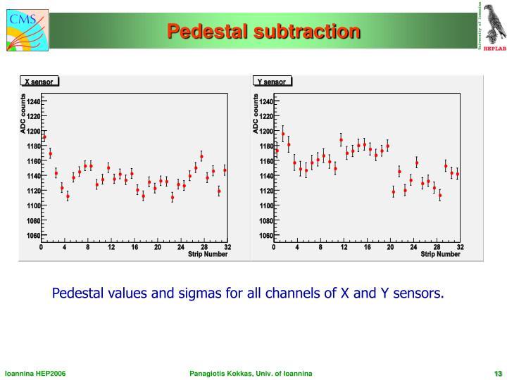 Pedestal subtraction