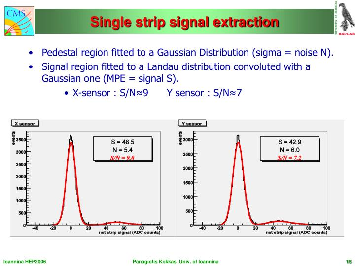 Single strip signal extraction