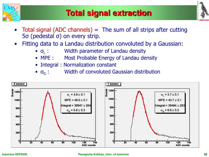 Total signal extraction