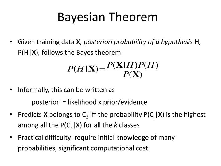 Bayesian Theorem