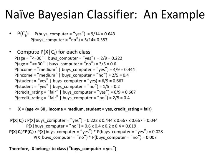 Naïve Bayesian Classifier:  An Example