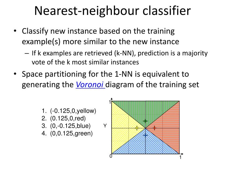 Nearest-neighbour classifier