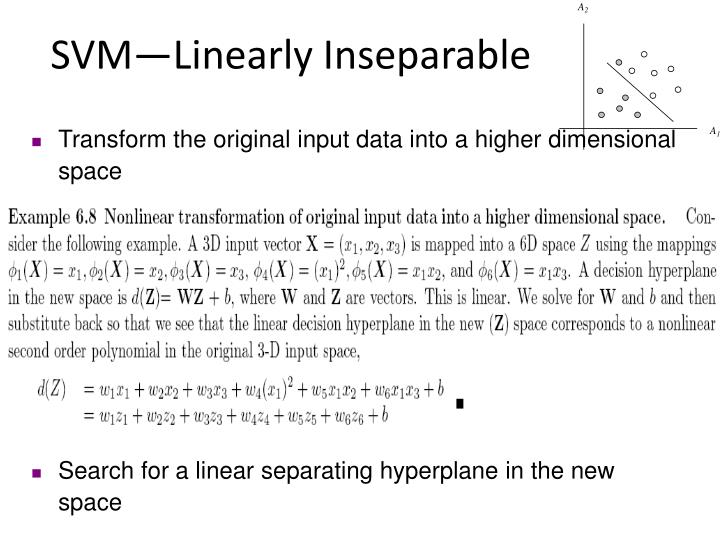 SVM—Linearly Inseparable