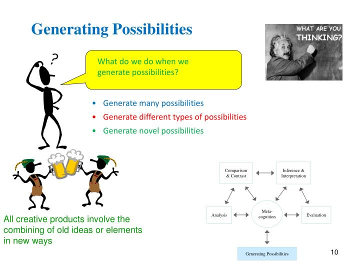 Generating Possibilities