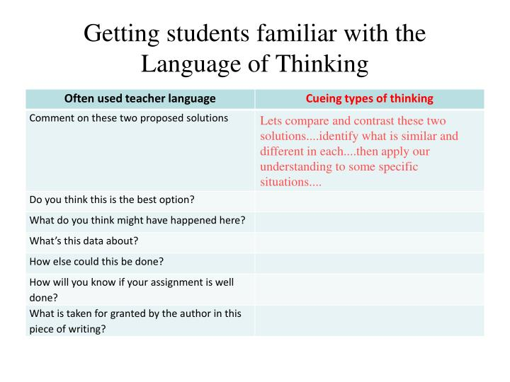 Getting students familiar with the Language of Thinking