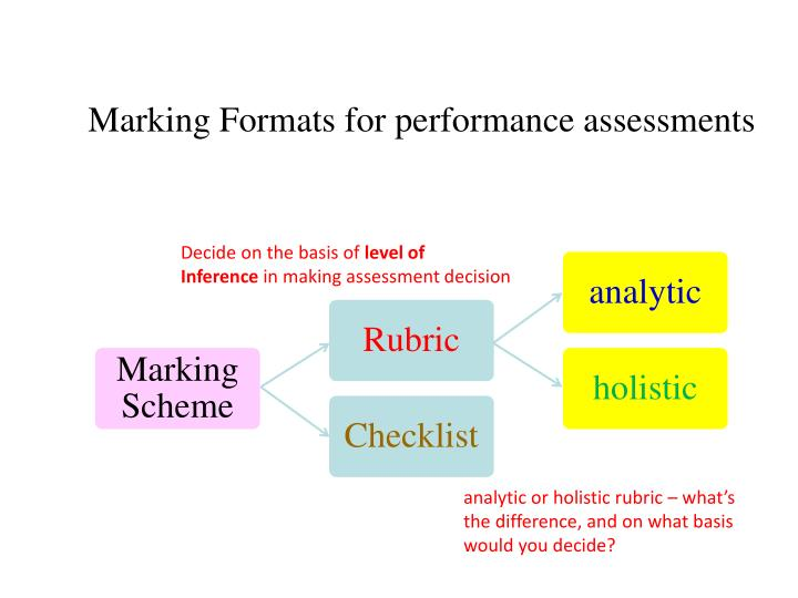 Marking Formats for performance assessments