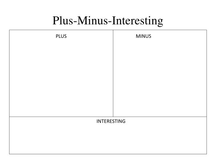 Plus-Minus-Interesting