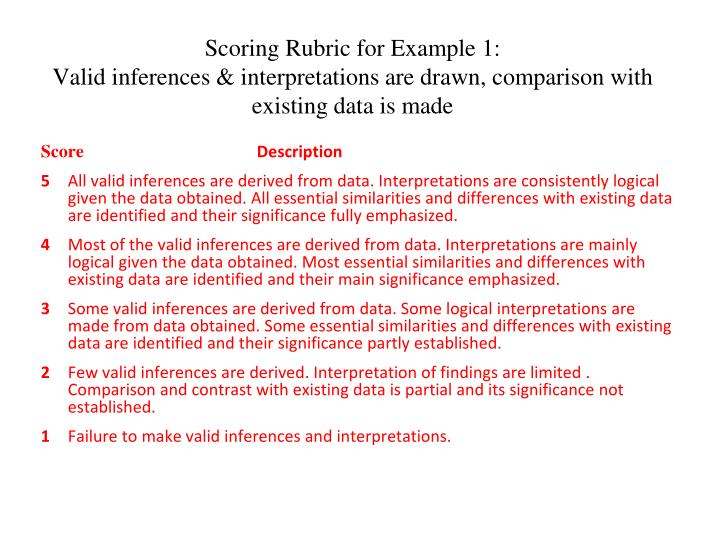 Scoring Rubric for Example 1: