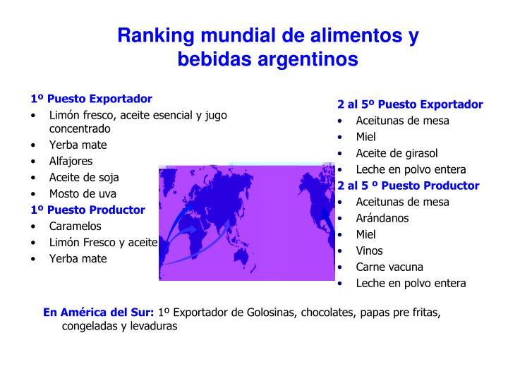 Ranking mundial de alimentos y bebidas argentinos