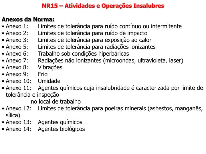 NR15 – Atividades e Operações Insalubres