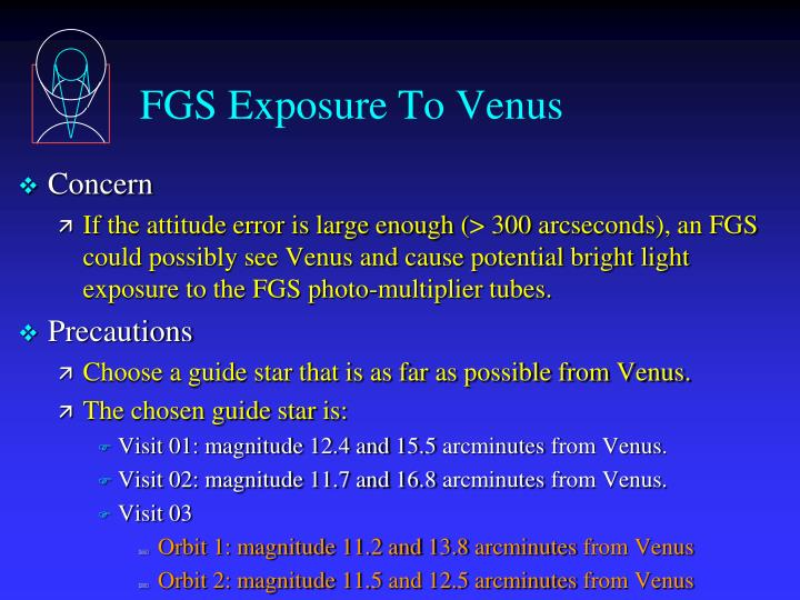 FGS Exposure To Venus